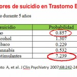 Predictoes de suicidio en el trastorno Bipolar