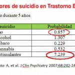 Predictoes de suicidio en el trastorno Bipolar